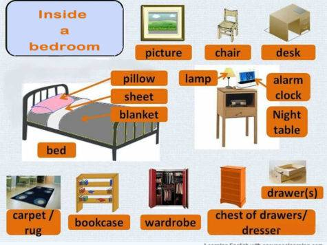 Bedroom Vocabulary Learning Words Inside