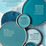 Best Teal Paint Colors Ideas Pinterest
