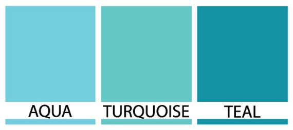 Differences Between Turquoise Teal Aqua Janet Carr