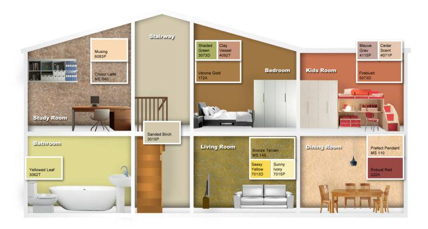 Exclusive Earth Tone Interior Paint Colors