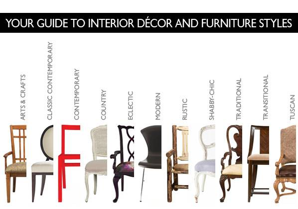Interior Cor Furniture Styles Explained