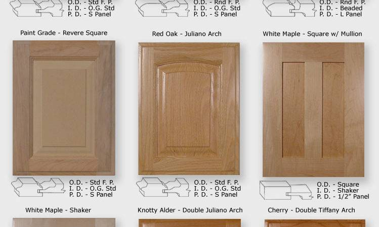 Kitchen Cabinet Door Types Peenmedia