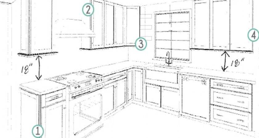 Kitchen Cabinet Layout Planner