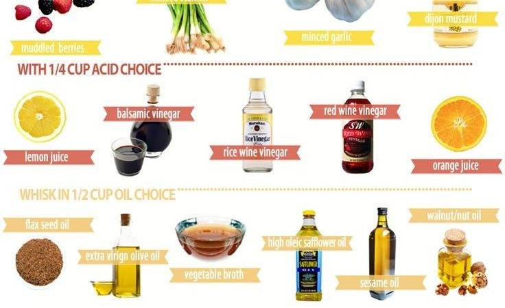 Make Your Own Salad Dressing Avoid Store