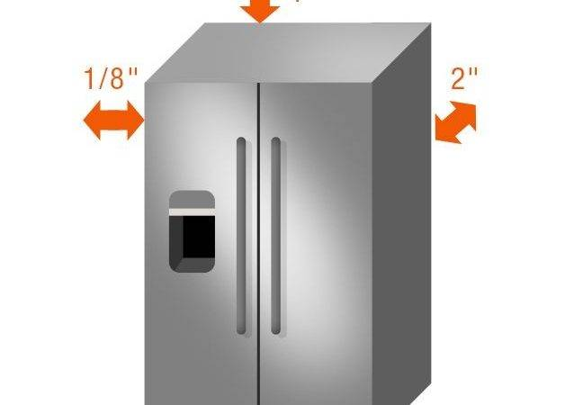 Measure New Refrigerator Willey Furniture Store