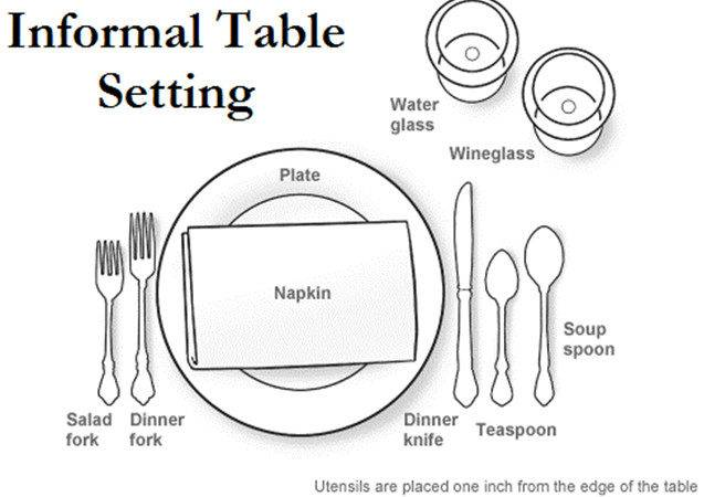 Table Manners Ultimate Guide Dining Etiquette