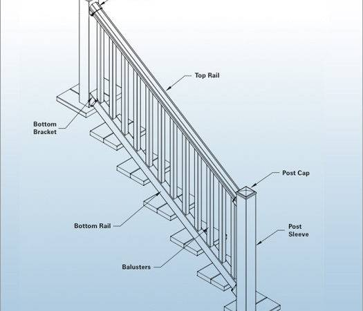 Vinyl Railing Systems Stair Railings Building Products